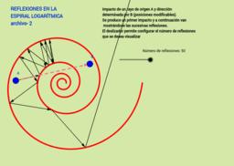 Reflexiones sucesivas  en  una espiral logarítmica