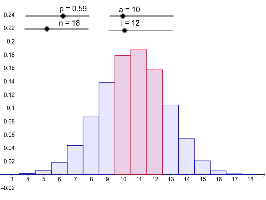Binomiale verdeling Press Enter to start activity