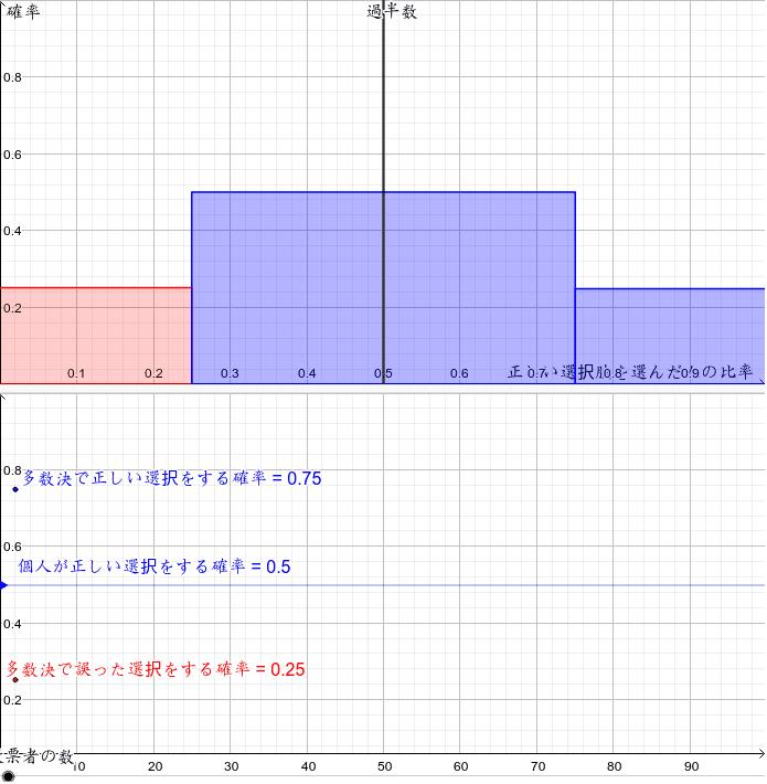 グラフの見方 ワークシートを始めるにはEnter キーを押してください。