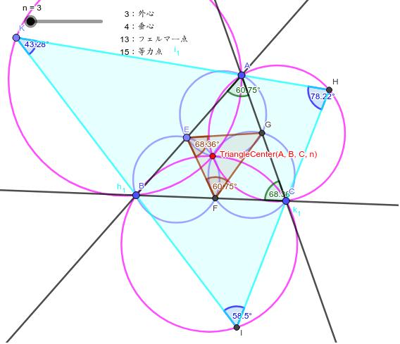 中心を変えると、相似になったり、正三角形になったりする。 ワークシートを始めるにはEnter キーを押してください。