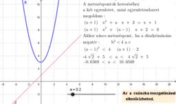 Parabola - egyenes