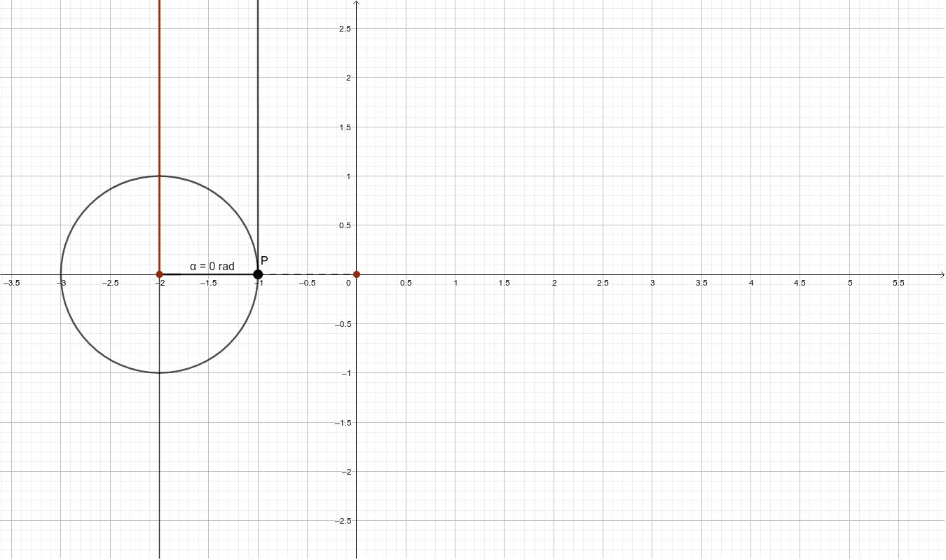 Aponte o mouse sobre o ponto P, arraste-o sobre a cirunferência e veja a formação do gráfico da cossecante junto com a senoide. Press Enter to start activity