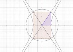 Hipérbole x² / 4 - y² / 9 = 1
