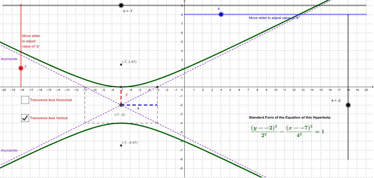 Basic Hyperbola Graphs Press Enter to start activity