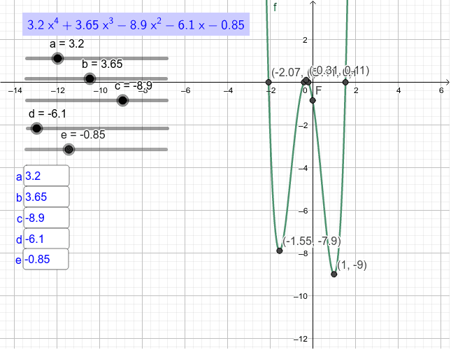 Polynomial With Real Coefficients Press Enter to start activity