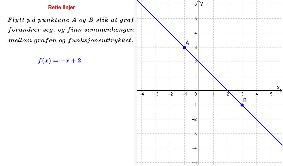 Se om du kan formulere en regel for sammenhengen mellom grafen og funksjonsuttrykket.