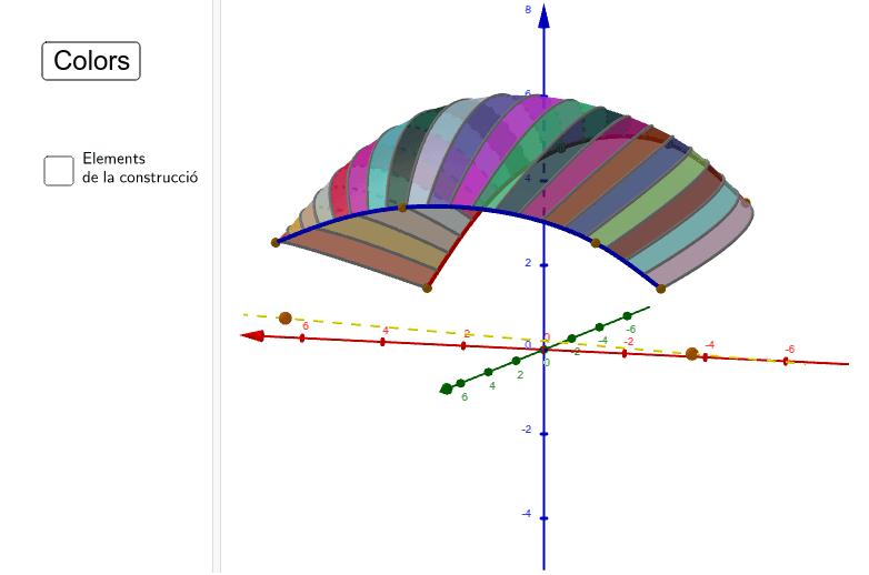 Splines unides per arcs amb els centres sobre una recta Premeu Enter per iniciar l'activitat