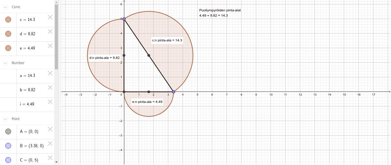 Tehtävä 4.5.2 Suorakulmainen kolmio ja puoliympyrät sivuille