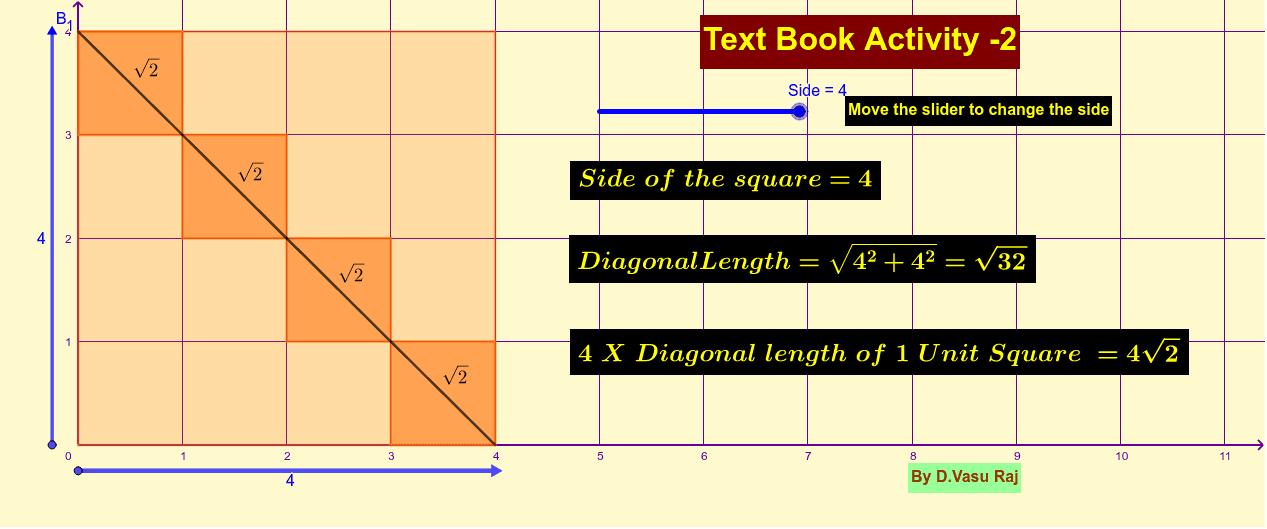 Text Book Activity-2 Press Enter to start activity