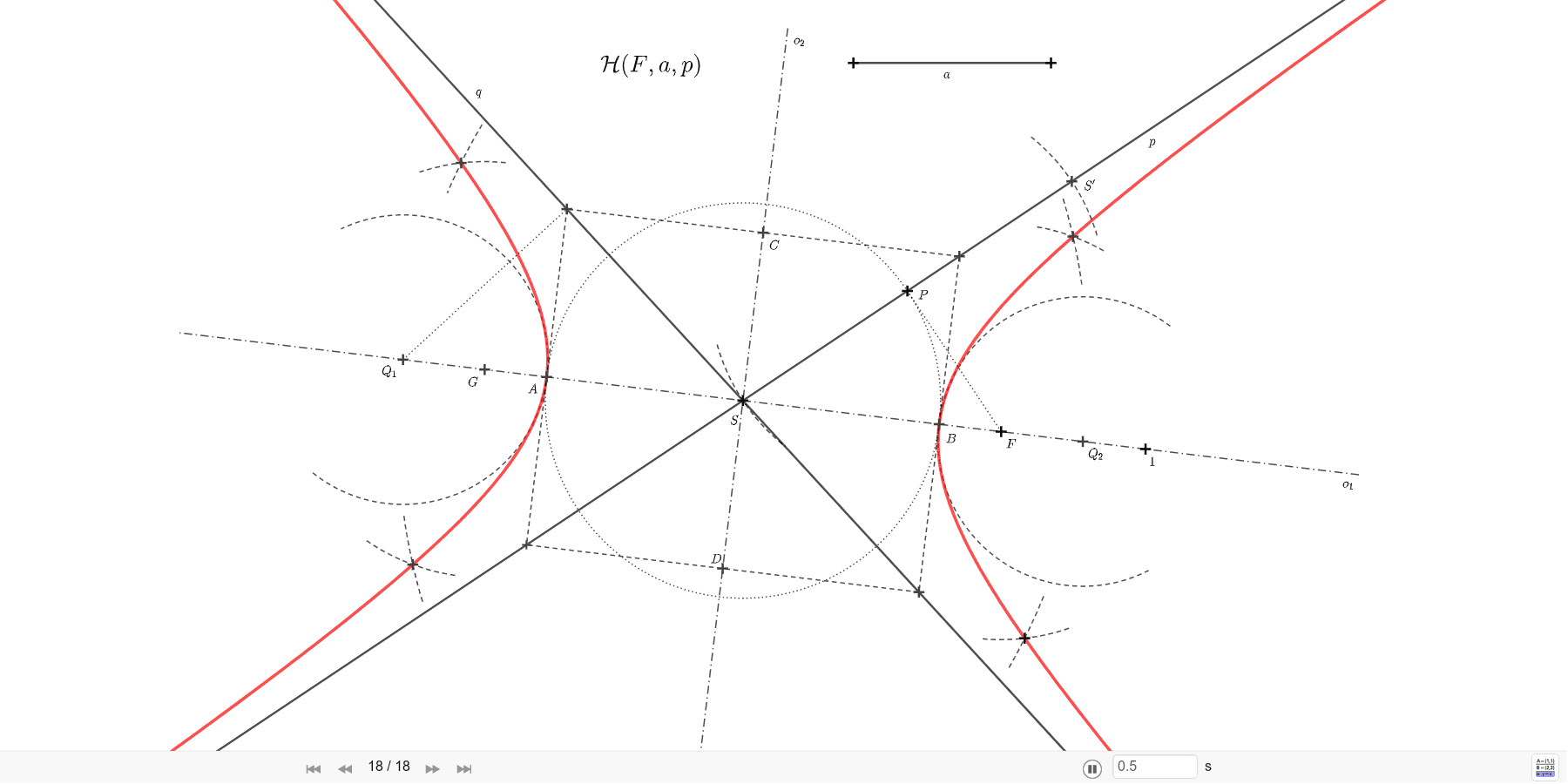 Sestrojte hyperbolu zadanou délkou hlavní poloosy a a jednou asymptotou p. Zahajte aktivitu stisknutím klávesy Enter