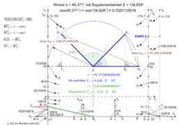 Näherungskonstruktion des Winkels 45,371° mit Supplementwinkel 134,629°