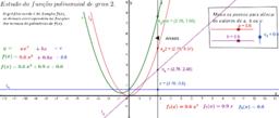 Análise do gráfico da função quadrática