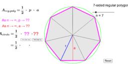 Area of Circle - Limit Argument