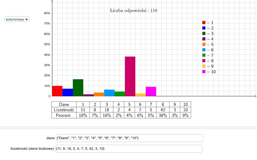 Diagramy procentowe (dane liczbowe) Press Enter to start activity