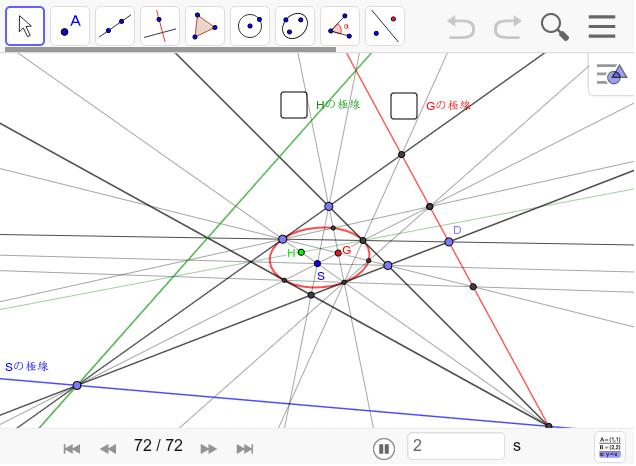 完全四角形を作図してから内接円錐曲線を作図します。二つの三角形のそれぞれの極を求めてから、極線を作図します。そして、その極線上の点を極とする三角形極線を作ります。緑とピンクの点を動かしてみましょう。さらに、点Dを動かすと楕円が双曲線になります。 ワークシートを始めるにはEnter キーを押してください。