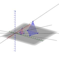 F3 相似の中心
