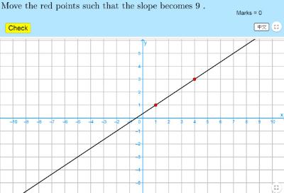 Quiz on Slope (1) 斜率測驗(1)