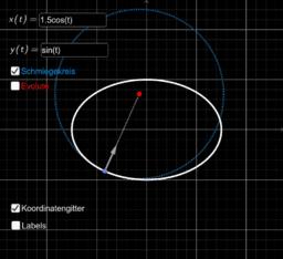 Krümmungskreis einer Kurve (Bug)