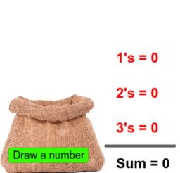 Draw numbers - What is in the bag?