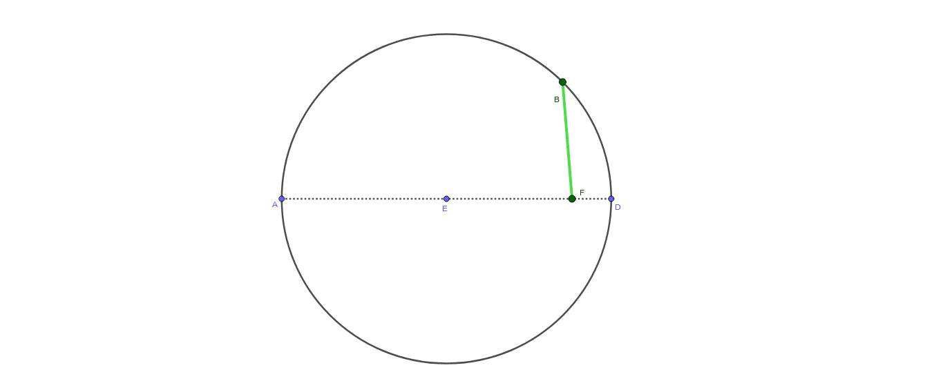 Euclides, Libro III, Proposición 7