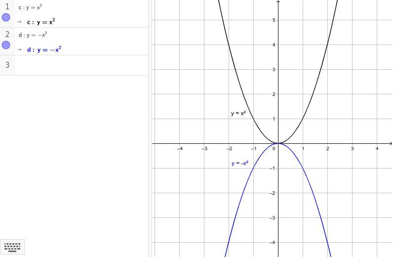Quadratic Function (Sign of 'a') 활동을 시작하려면 엔터키를 누르세요.
