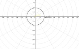 Tilting Earth Orbit