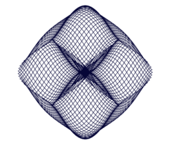 Parametrisierte 2D-Kurve