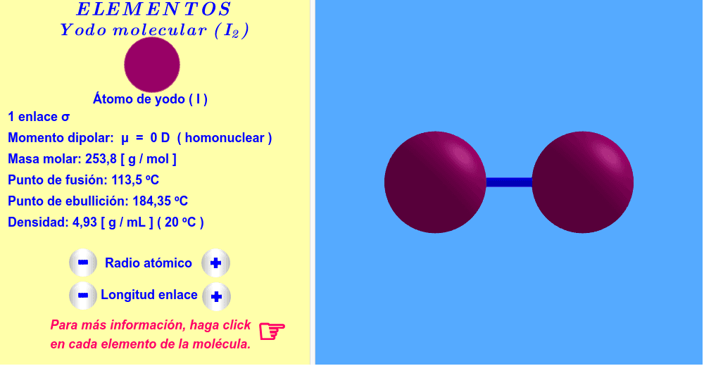 Yodo ( haga click en cada elemento de la molécula ).