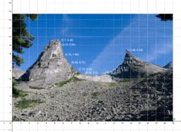 Quadratic modeling