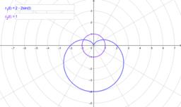 Plot Two Polar Curves