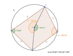 Úhly v tětivovém čtyřúhelníku