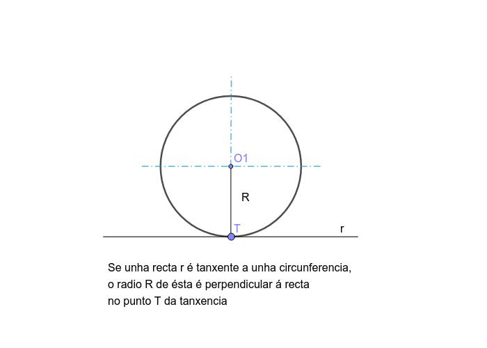 Recta tanxente a unha circunferencia por un punto T dado.