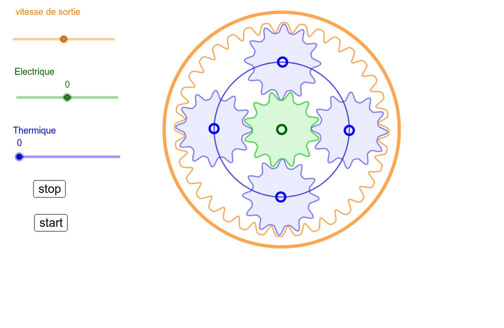 """Comprendre que le moteur thermique ne fait que tourner le centre de rotation des engrenages (bleu), et ne participe pas à la rotation de ces engrenages. Tapez """"Entrée"""" pour démarrer l'activité"""