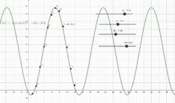 Primjena trigonometrijskih funkcija
