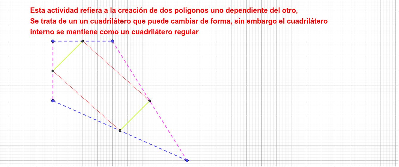 Cuadrilátero de vértices ABCD y cuadrilátero cuyos vértices son los puntos medios de los lados del cuadrilátero ABCD Presiona Intro para comenzar la actividad