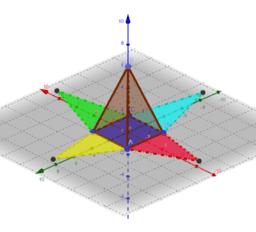 การสร้างรูปคลี่รูปเรขาคณิตสามมิติ