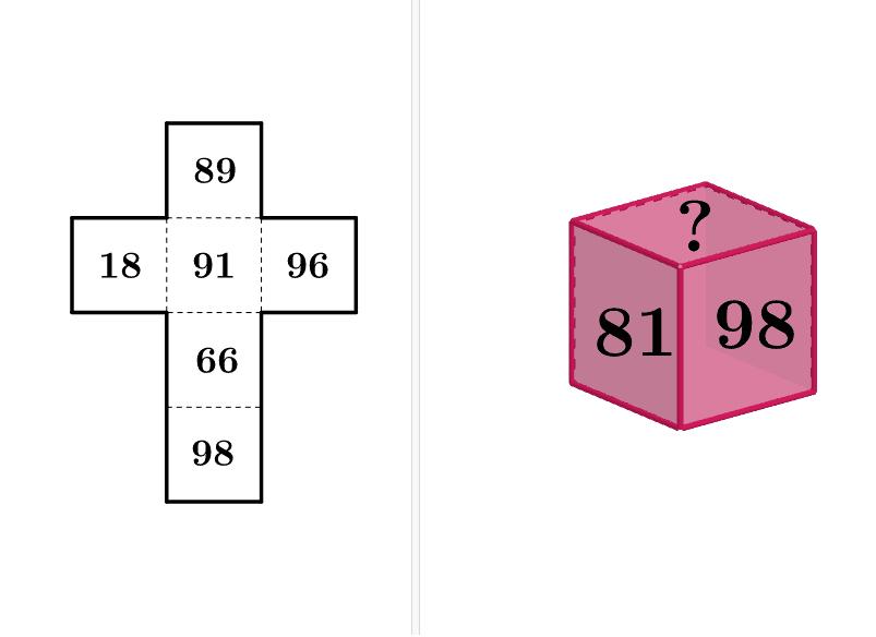 Mikä luku tulee kysymysmerkin kohdalle? Paina Enter aloittaaksesi