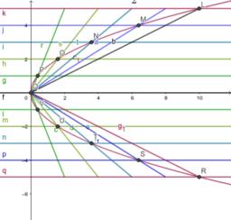 拋物線3-平行四邊形法