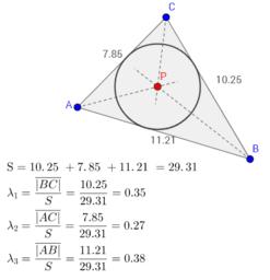 middelpunt ingeschreven cirkel