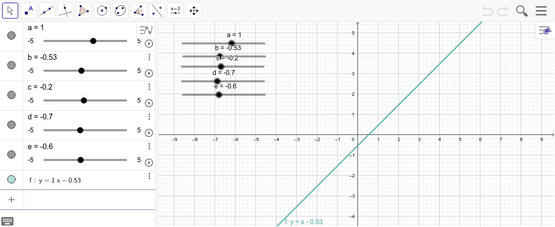 Mueve los deslizadores a, b, c, d y e