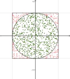 Monaco pour une approximation de π.