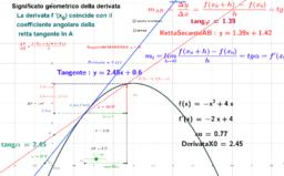 Significato geometrico della derivata