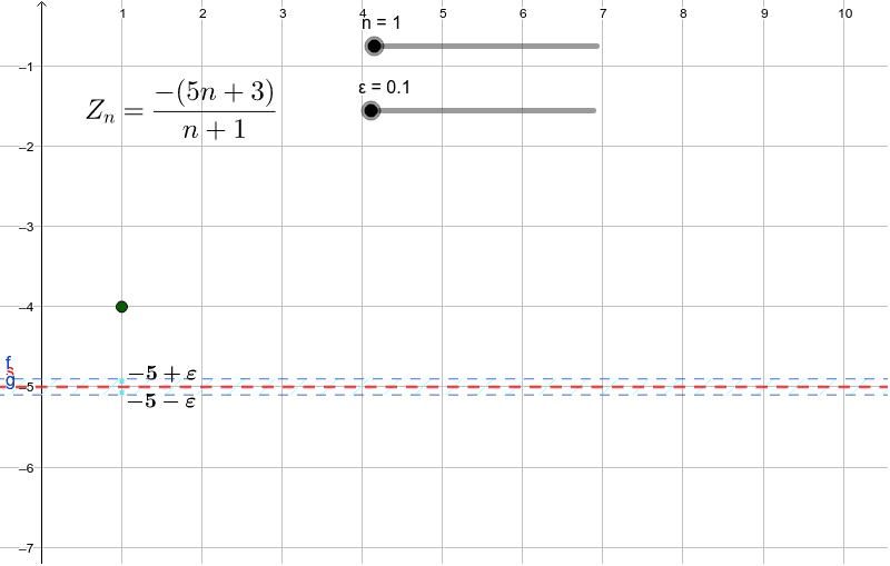 Investigando o limite de uma sequência Press Enter to start activity