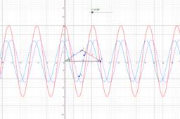 3.동기발전기의 원리전압변동률 벡터도
