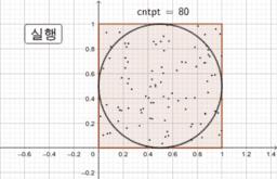 14.6 몬테카를로 방법으로 원의 넓이 측정하기