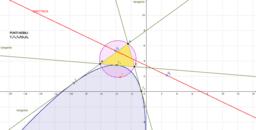 Proprietà del fuoco di una parabola