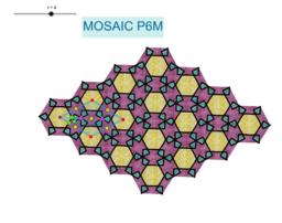 Un exemple de P6M