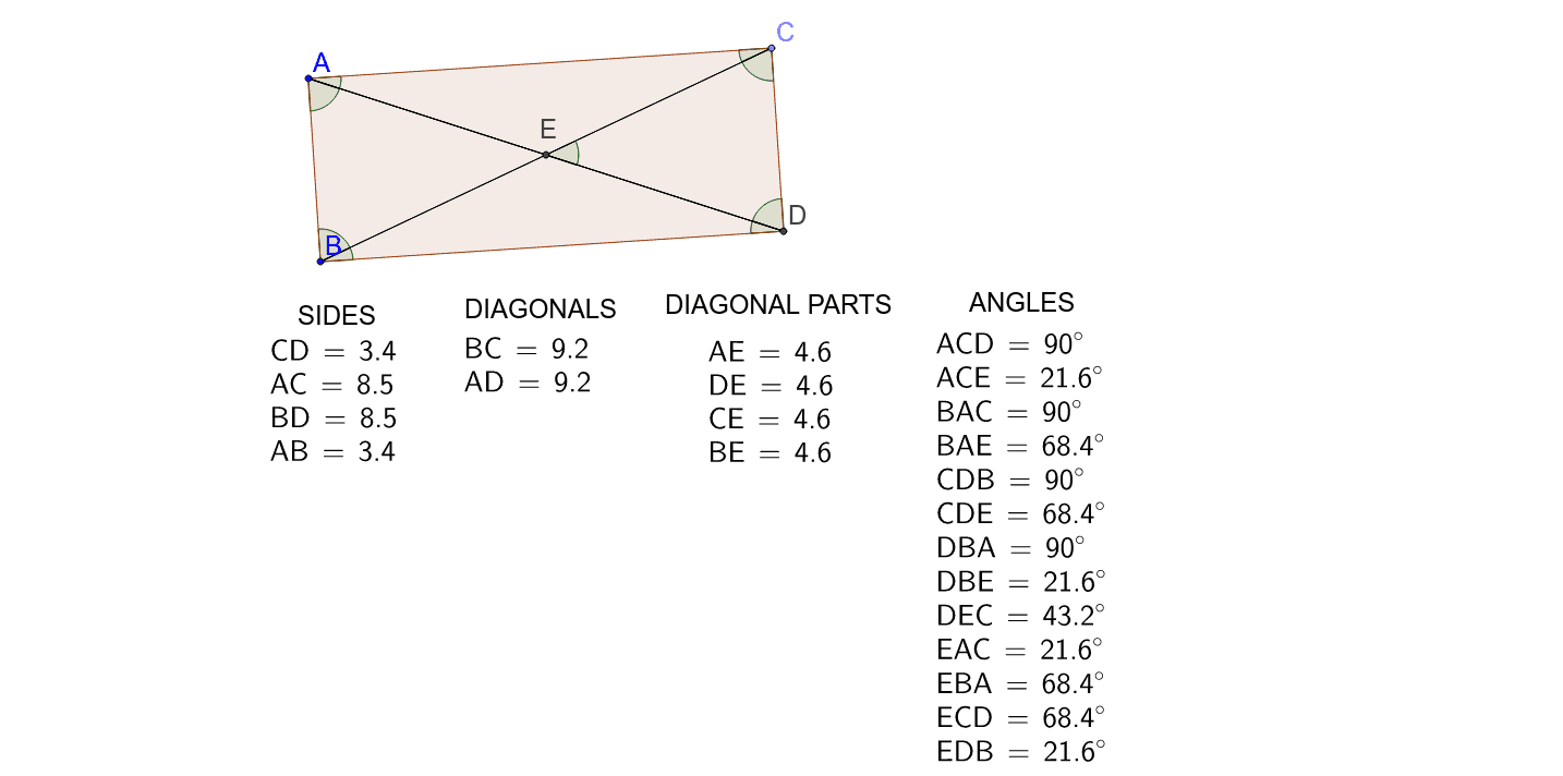 Properties of Rectangles – GeoGebra
