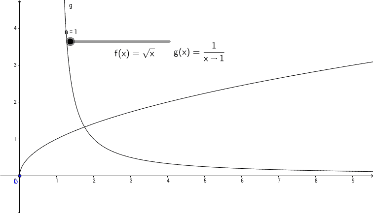 rectangle contained by two graphs