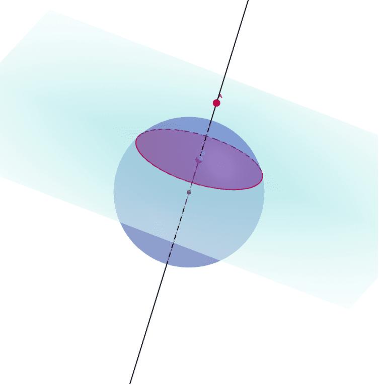 Prawy przycisk myszy - obracanie; A - położenie prostej względem kuli; B - przesuwanie płaszczyzny
